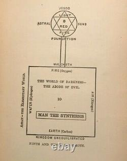 Occult Philosophie Naturel Magic, Agrippa Grimoire Mysticisme Alchimie 1898